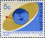 [World Weather Watch Day, type IS]