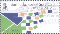 [The 200th Anniversary of Bermuda Postal Service, Typ AIA]