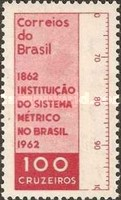 [The 100th Anniversary of Brazil's Adoption of the Metric System, type AKX]