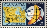 [The 20th Anniversary of First Meteorological Readings, Typ LT]