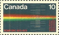 [The 100th Anniversary of the Royal Canadian Mounted Police, Typ PR]