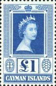 [Queen Elizabeth II & Local Motives, type BX]