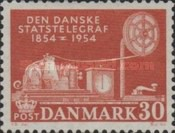 [The 100th Anniversary of the Danish Telegraph Service, Typ DF]