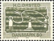 [The 150th Anniversary of H.C.Ørsted's Discovery of Electromagnetism, type GV]