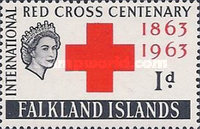 [The 100th Anniversary of Red Cross, Typ CD]