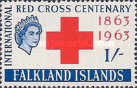 [The 100th Anniversary of Red Cross, type CD1]