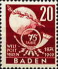 [The 75th Anniversary of the Universal Postal Union, Typ AB]