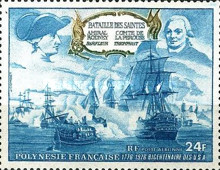 [Airmail - The 200th Anniversary of the American Independence, Typ GU]