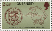 [The 100th Anniversary of The Universal Postal Union, type CF]