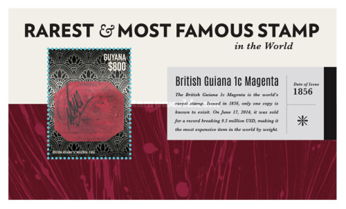 [Rarest & Most Famous Stamp - British Guiana 1C Magneta, Typ ]