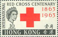 [The 100th Anniversary of Red Cross, Typ AN]