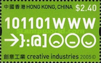 [Creative Industries, Typ AQI]