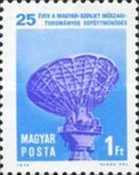 [The 25th Anniversary of the Hungarian - Soviet Scientific Cooperation, type DDR]