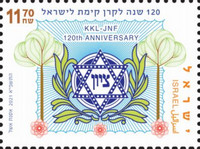 [The 120th Anniversary of the KKL-JNF, type DTP]