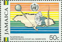 [National Meteorological Service, type AAO]