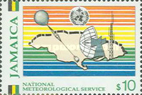 [National Meteorological Service, type AAP]