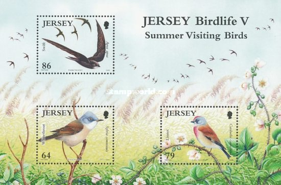[Summer Visiting Birds - Without White Frame, type ]
