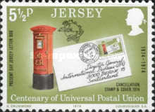 [The 100th Anniversary of the Universal Postal Union, Typ BX]