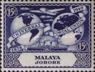 [The 75th Anniversary of Universal Postal Union (UPU), Typ W]