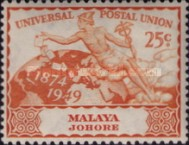 [The 75th Anniversary of Universal Postal Union (UPU), Typ X]