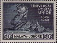 [The 75th Anniversary of Universal Postal Union (UPU), Typ Y]