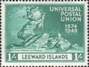 [The 75th Anniversary of the Universal Postal Union, Typ X]