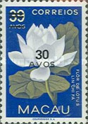 [Various Stamps Surcharged, Typ CO1]