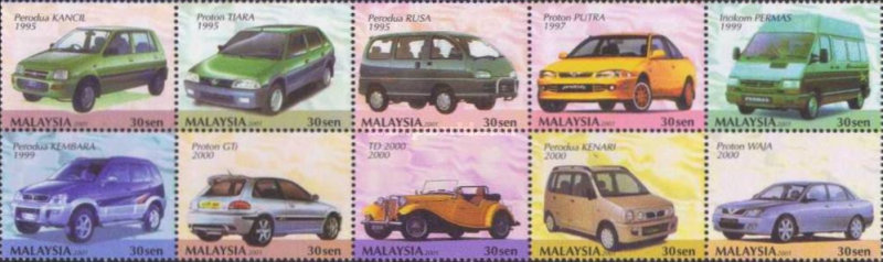 [Malaysia-made Motor Vehicles, type ]