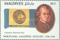 [The 200th Anniversary of the Death of Wolfgang Amadeus Mozart, 1756-1791, Typ BKO]