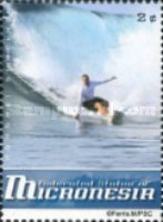 [Surfing, type BUX]