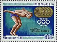 [Olympic Games' Gold-medal Winners, type RX]