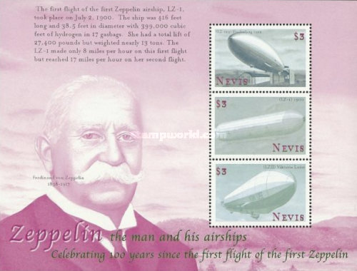 [The 100th Anniversary of Zeppelin Airships, Typ ]