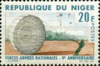 [The 5th Anniversary of National Armed Forces, type DO]