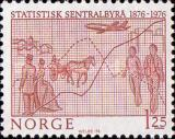 [The 100th Anniversary of the Statistic Central Office, Typ MP]
