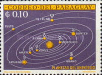 [The Solar System, Typ SD]