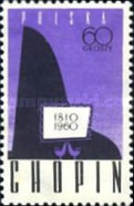 [The 150th Anniversary of the Birth of Frédéric Chopin, type ACM]