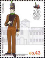 [The 200th Anniversary of the Military Academy - Uniforms, type BTM]