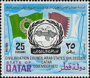 [The 10th Session of Arab States Civil Aviation Council, type JH]
