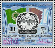 [The 10th Session of Arab States Civil Aviation Council, type JH1]