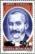 [Personalities Stamps of 1991 & 1992 Surcharged, type HRE]