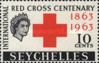 [The 100th Anniversary of Red Cross, Typ BM]