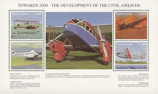 [Development of the Civil Airliner, Typ ]
