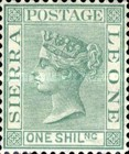 [Queen Victoria - Different Perforation, Typ B13]