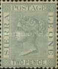 [Queen Victoria - New Watermark, Typ B22]