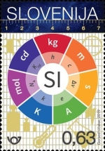 [Redefinition of SI Base Units, type ARA]