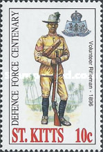 [The 100th Anniversary of Defence Force, type OD]