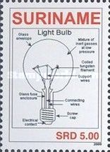 [The 200th Anniversary of the Light Bulb, Typ CMX]