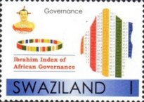 [Government Programme of Action and Governance, type ZP]