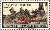 [The 100th Anniversary of the Birth of Francesco Michetti - Italy Postage Stamp Overprinted