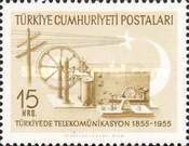 [The 100th Anniversary of Telecommunications in Turkey, type ANW]